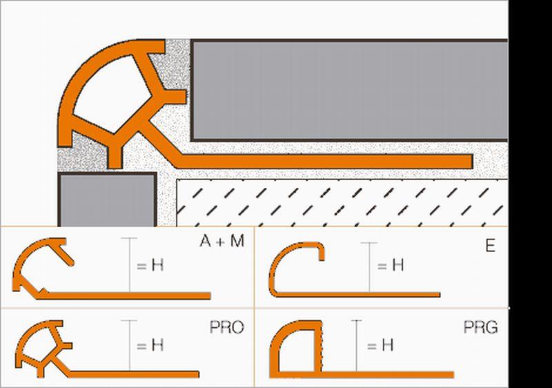 Schlüter Rondec-AC tegelprofiel 12,5 mm, 300 cm, aluminium, pergamon