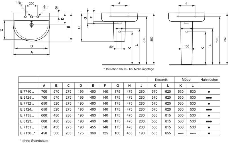 Ideal Standard Connect Arc wastafel 55x45.5cm wit