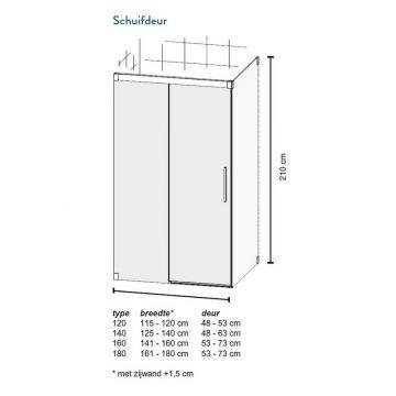 Bruynzeel Zeno II schuifdeur 2-delig softclose 160 x 210 cm met clean glass coating, aluminium-helder